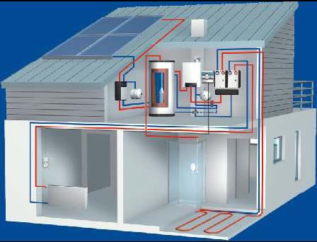 boilere solare